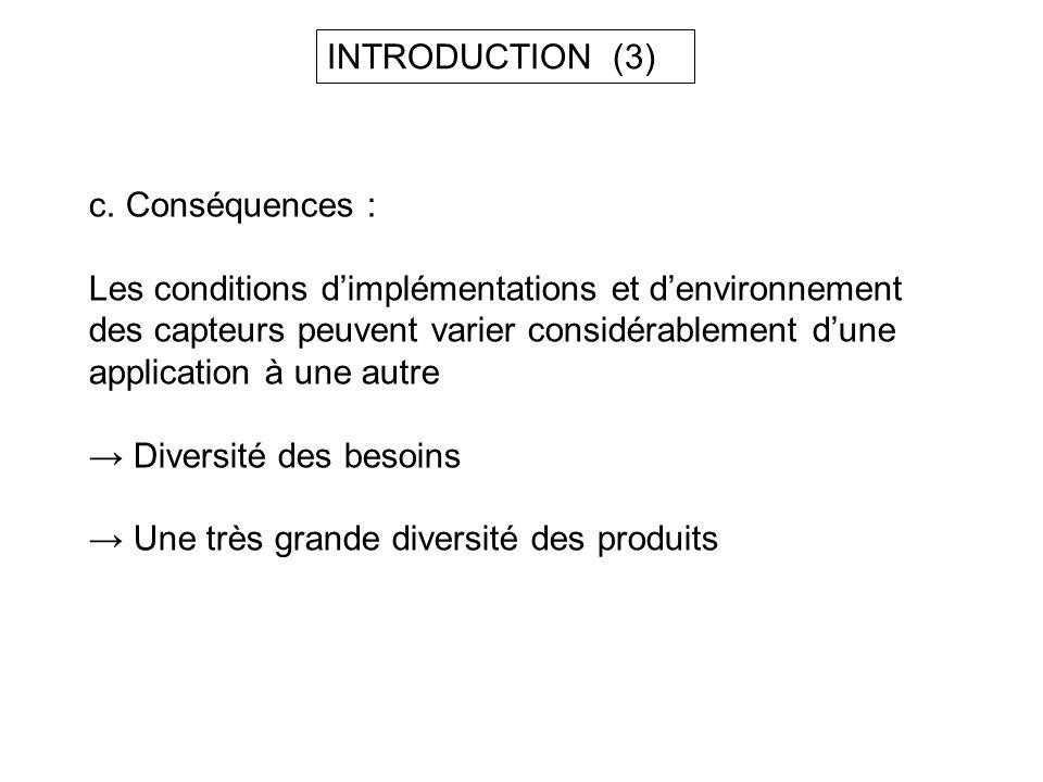 c. Conséquences : Les conditions dimplémentations et denvironnement des capteurs peuvent varier considérablement dune application à une autre Diversit