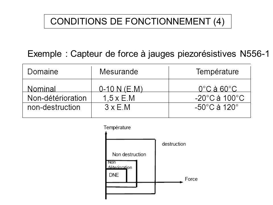 CONDITIONS DE FONCTIONNEMENT (4) Exemple : Capteur de force à jauges piezorésistives N556-1 Domaine Mesurande Température Nominal 0-10 N (E.M) 0°C à 6