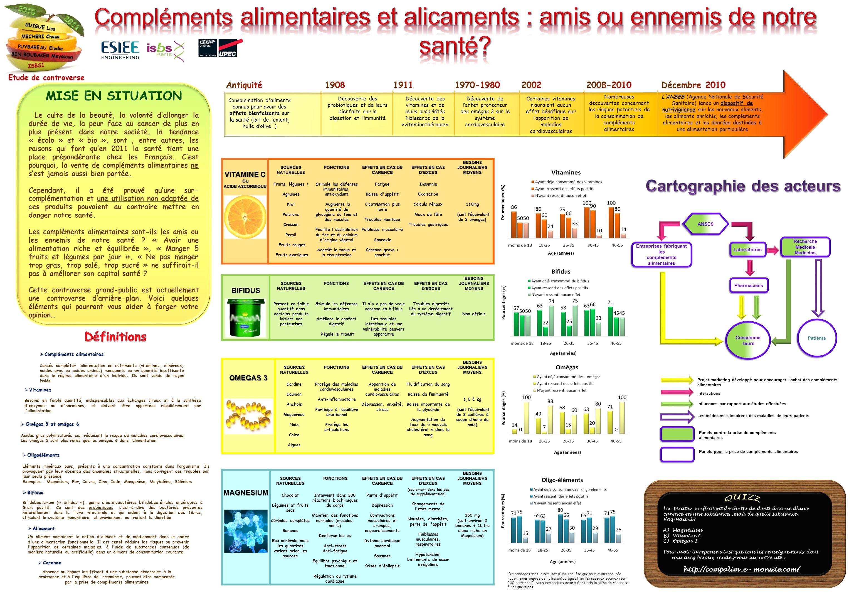 MAGNESIUMSOURCESNATURELLESFONCTIONS EFFETS EN CAS DE CARENCE EFFETS EN CAS DEXCES BESOINS JOURNALIERS MOYENS Chocolat Légumes et fruits secs Céréales
