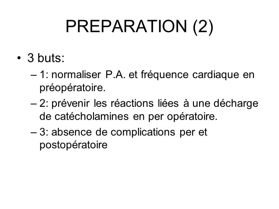 PREPARATION (2) 3 buts: –1: normaliser P.A. et fréquence cardiaque en préopératoire. –2: prévenir les réactions liées à une décharge de catécholamines