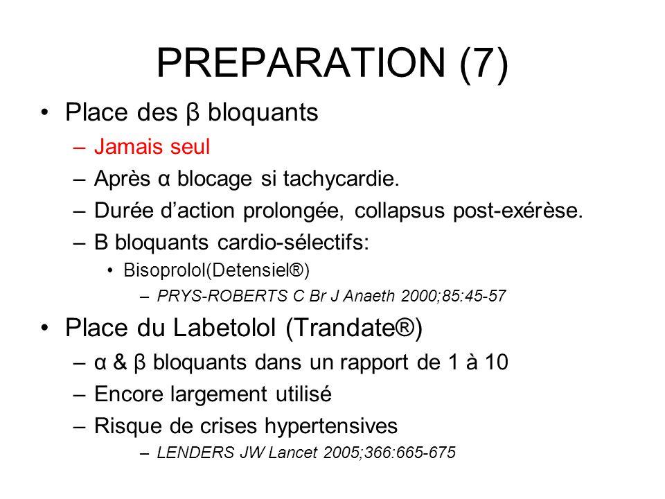 PREPARATION (7) Place des β bloquants –Jamais seul –Après α blocage si tachycardie. –Durée daction prolongée, collapsus post-exérèse. –Β bloquants car