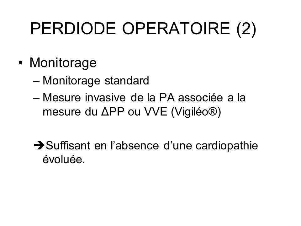 PERDIODE OPERATOIRE (2) Monitorage –Monitorage standard –Mesure invasive de la PA associée a la mesure du ΔPP ou VVE (Vigiléo®) Suffisant en labsence