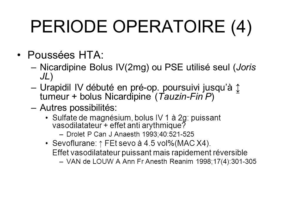 PERIODE OPERATOIRE (4) Poussées HTA: –Nicardipine Bolus IV(2mg) ou PSE utilisé seul (Joris JL) –Urapidil IV débuté en pré-op. poursuivi jusquà tumeur