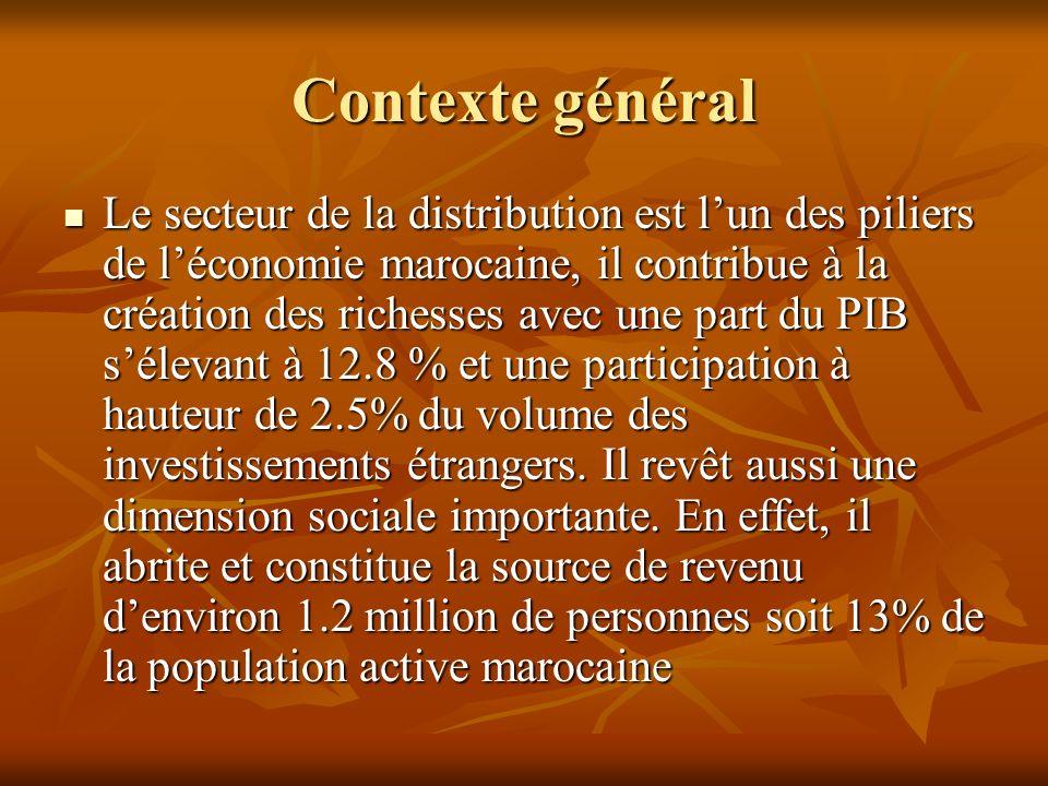 Contexte général Le secteur de la distribution est lun des piliers de léconomie marocaine, il contribue à la création des richesses avec une part du P