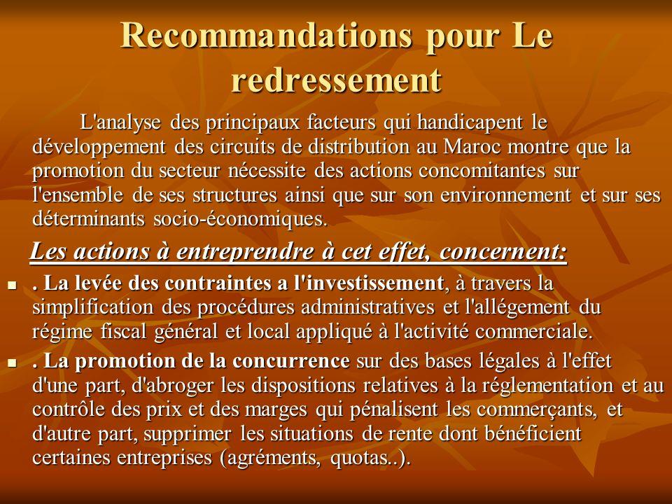 Recommandations pour Le redressement L'analyse des principaux facteurs qui handicapent le développement des circuits de distribution au Maroc montre q