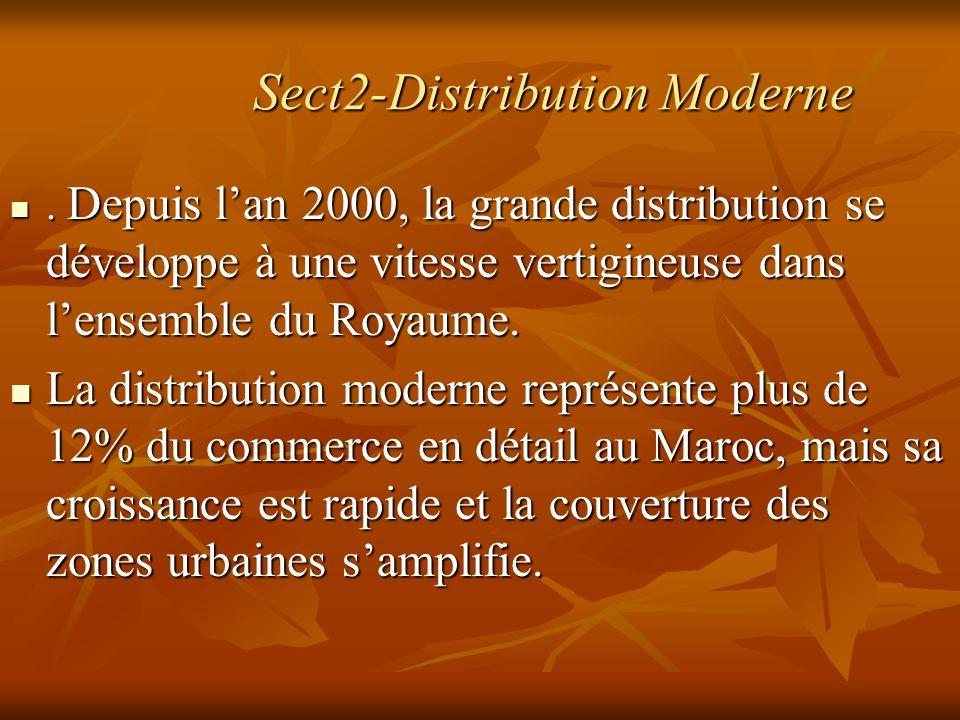 Sect2-Distribution Moderne Sect2-Distribution Moderne. Depuis lan 2000, la grande distribution se développe à une vitesse vertigineuse dans lensemble