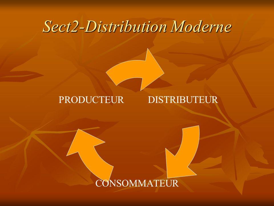 Sect2-Distribution Moderne DISTRIBUTEUR CONSOMMATEUR PRODUCTEUR