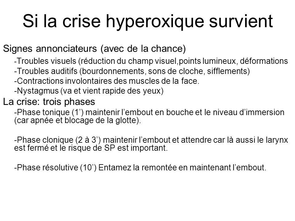 Si la crise hyperoxique survient Signes annonciateurs (avec de la chance) - Troubles visuels (réduction du champ visuel,points lumineux, déformations