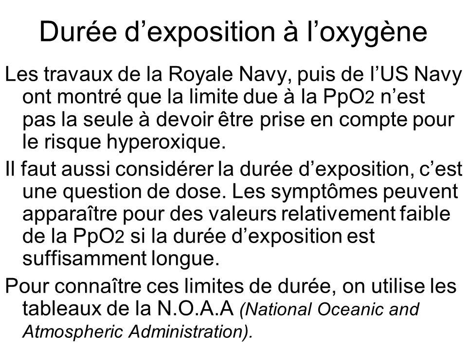 Durée dexposition à loxygène Les travaux de la Royale Navy, puis de lUS Navy ont montré que la limite due à la PpO 2 nest pas la seule à devoir être p
