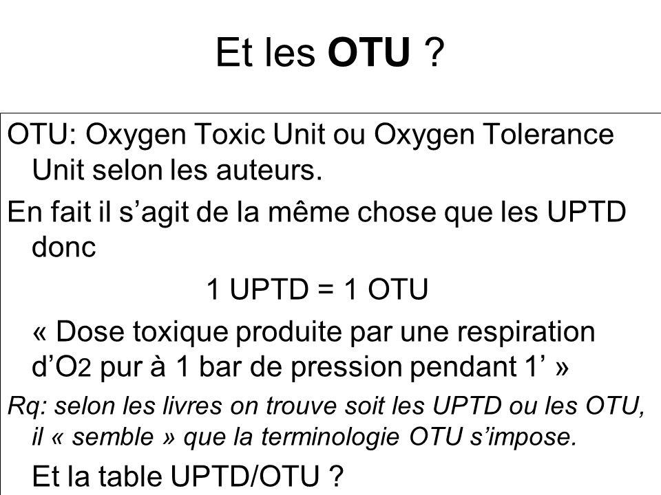 Et les OTU ? OTU: Oxygen Toxic Unit ou Oxygen Tolerance Unit selon les auteurs. En fait il sagit de la même chose que les UPTD donc 1 UPTD = 1 OTU « D