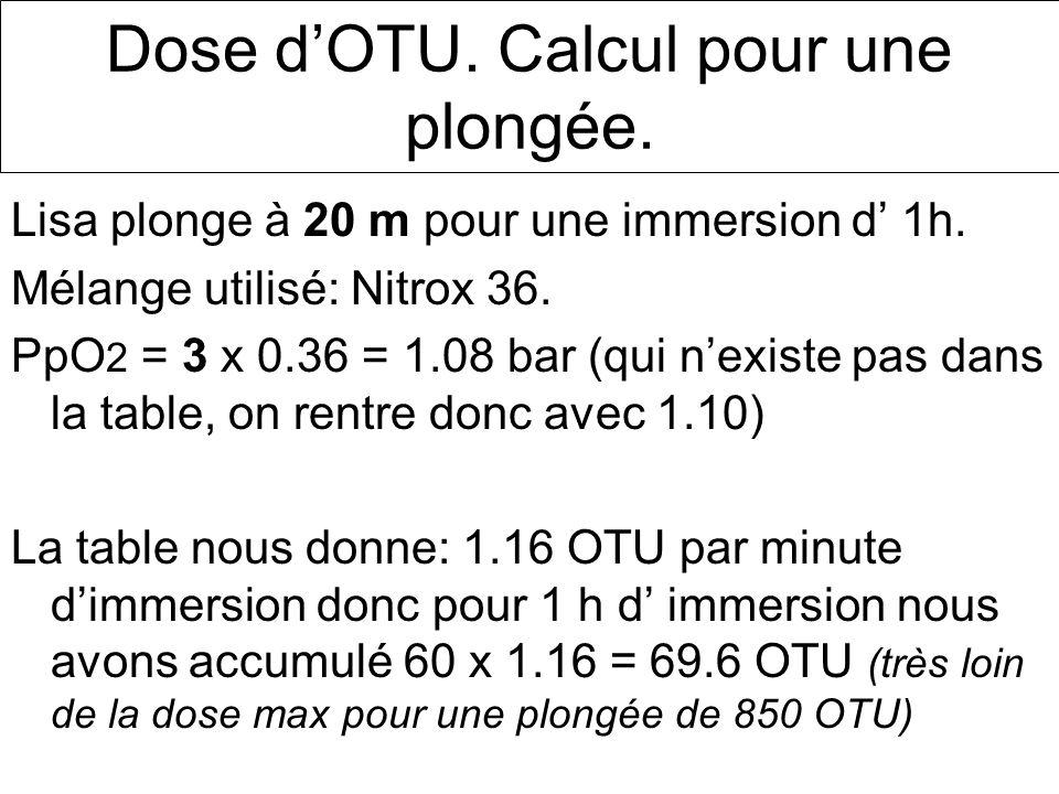 Dose dOTU. Calcul pour une plongée. Lisa plonge à 20 m pour une immersion d 1h. Mélange utilisé: Nitrox 36. PpO 2 = 3 x 0.36 = 1.08 bar (qui nexiste p