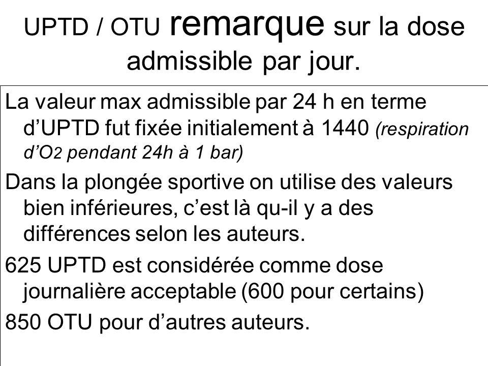 UPTD / OTU remarque sur la dose admissible par jour. La valeur max admissible par 24 h en terme dUPTD fut fixée initialement à 1440 (respiration dO 2