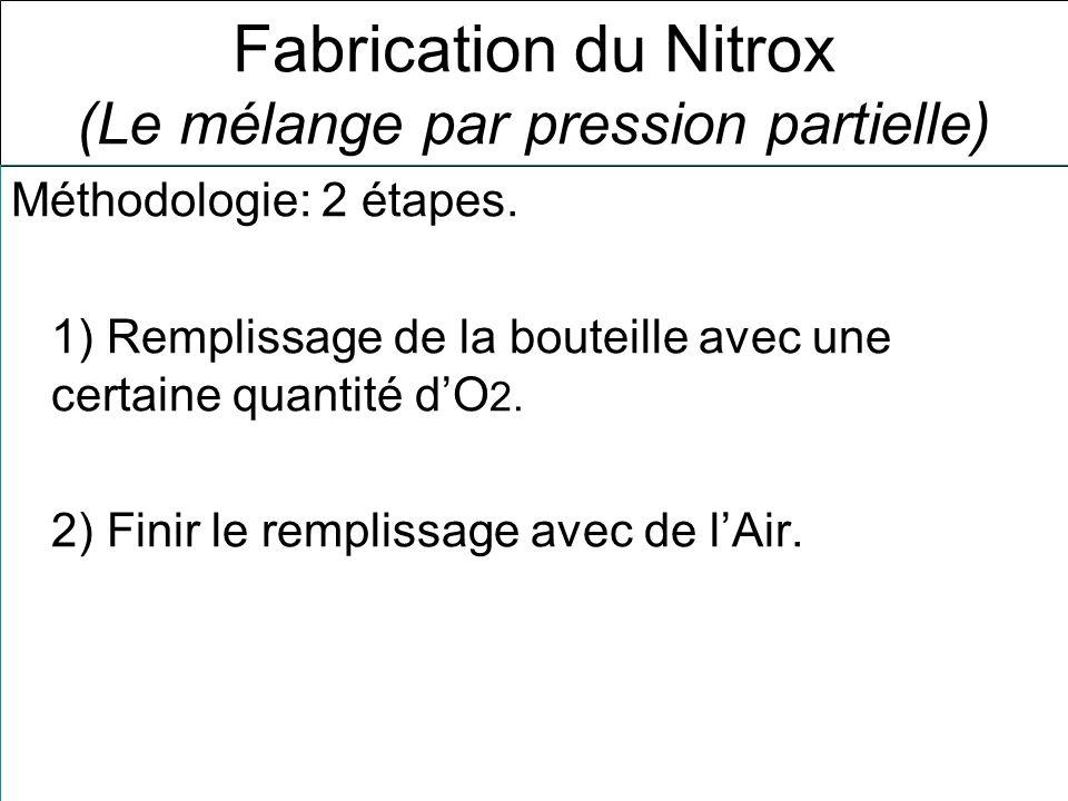 Fabrication du Nitrox (Le mélange par pression partielle) Méthodologie: 2 étapes. 1) Remplissage de la bouteille avec une certaine quantité dO 2. 2) F