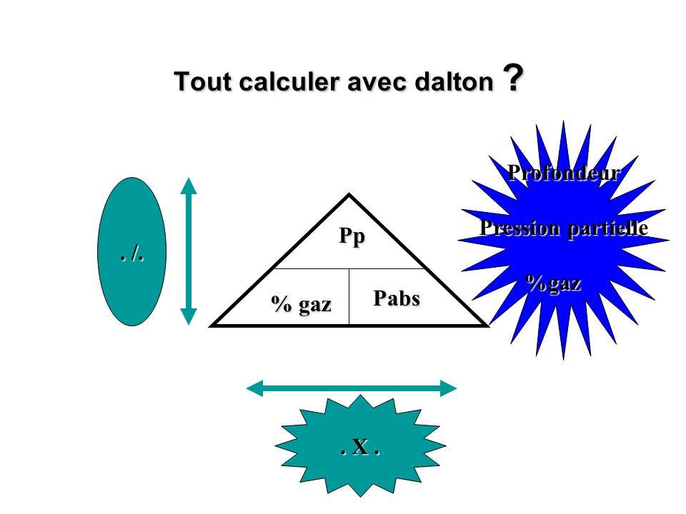 Tout calculer avec dalton ? Pp % gaz Pabs. X.. /. Profondeur Pression partielle %gaz %gaz