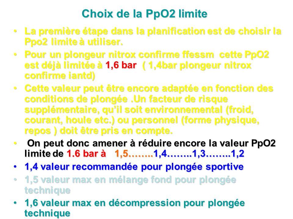 Choix de la PpO2 limite La première étape dans la planification est de choisir la Ppo2 limite à utiliser.La première étape dans la planification est d