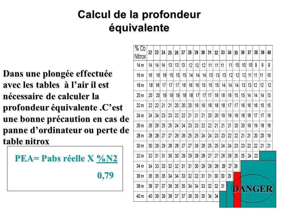 Calcul de la profondeur équivalente Dans une plongée effectuée avec les tables à lair il est nécessaire de calculer la profondeur équivalente.Cest une