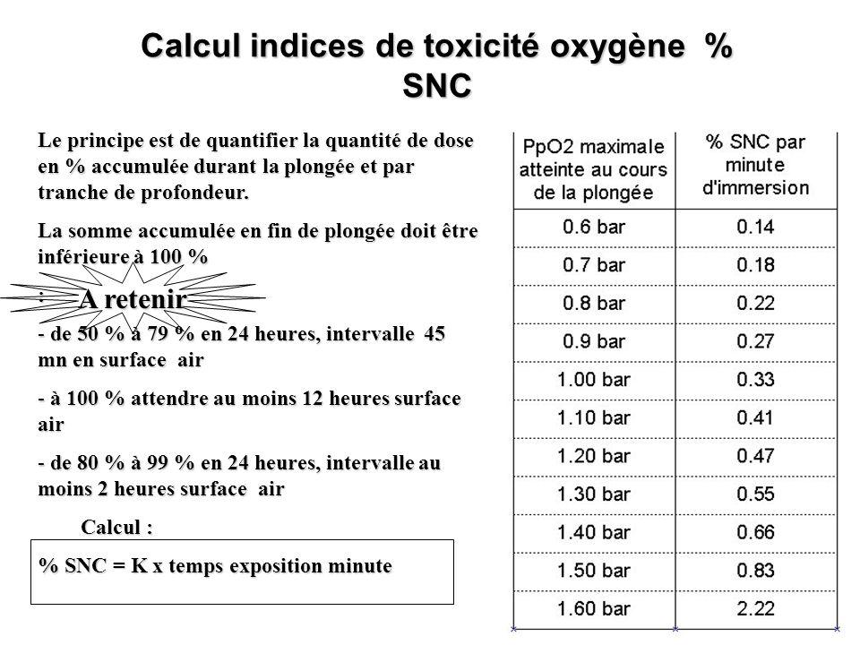 Calcul indices de toxicité oxygène % SNC Le principe est de quantifier la quantité de dose en % accumulée durant la plongée et par tranche de profonde
