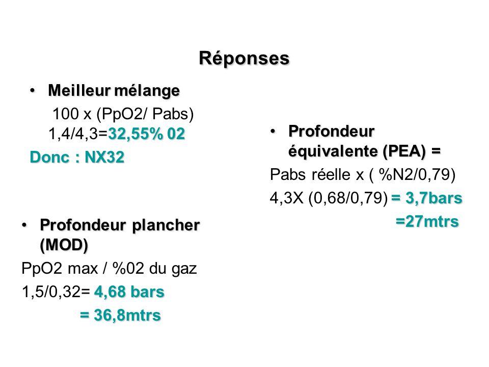 Réponses Meilleur mélangeMeilleur mélange 32,55% 02 100 x (PpO2/ Pabs) 1,4/4,3=32,55% 02 Donc : NX32 Profondeur équivalente (PEA) =Profondeur équivale