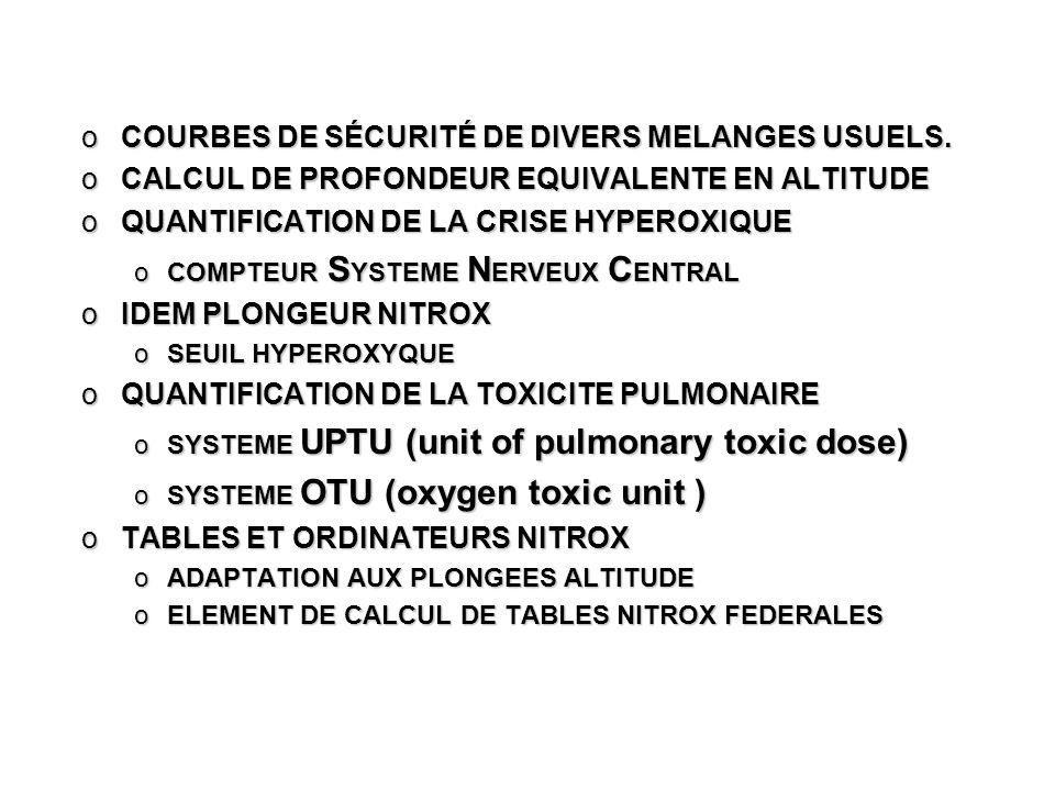 Table de calcul des UPTD/OTU en fonction de la PpO 2 et du temps dimmersion