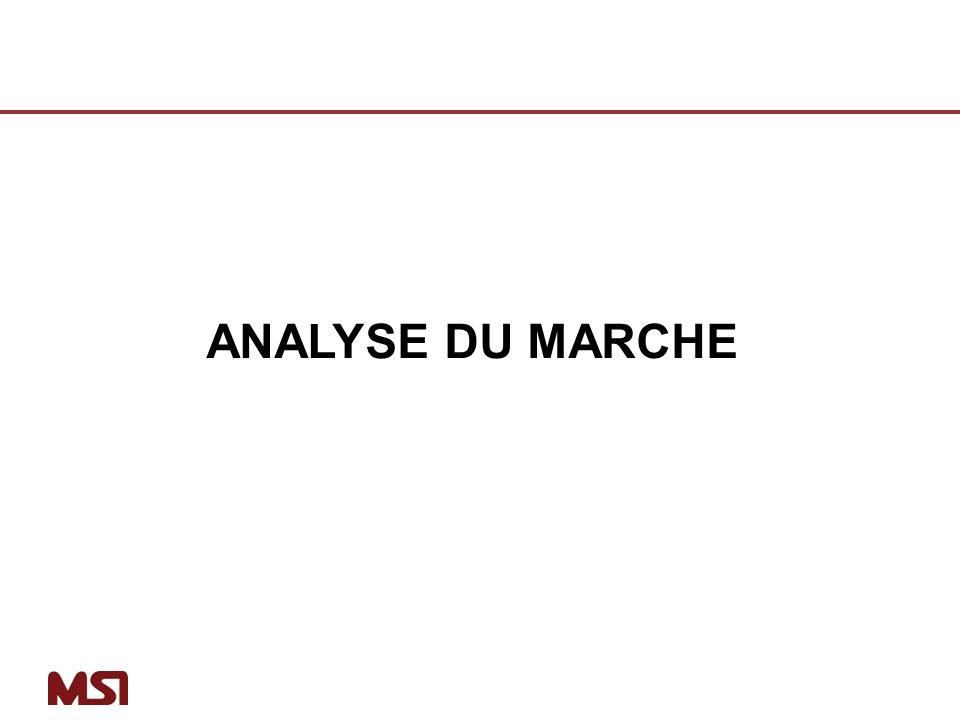 ANALYSE DU MARCHE