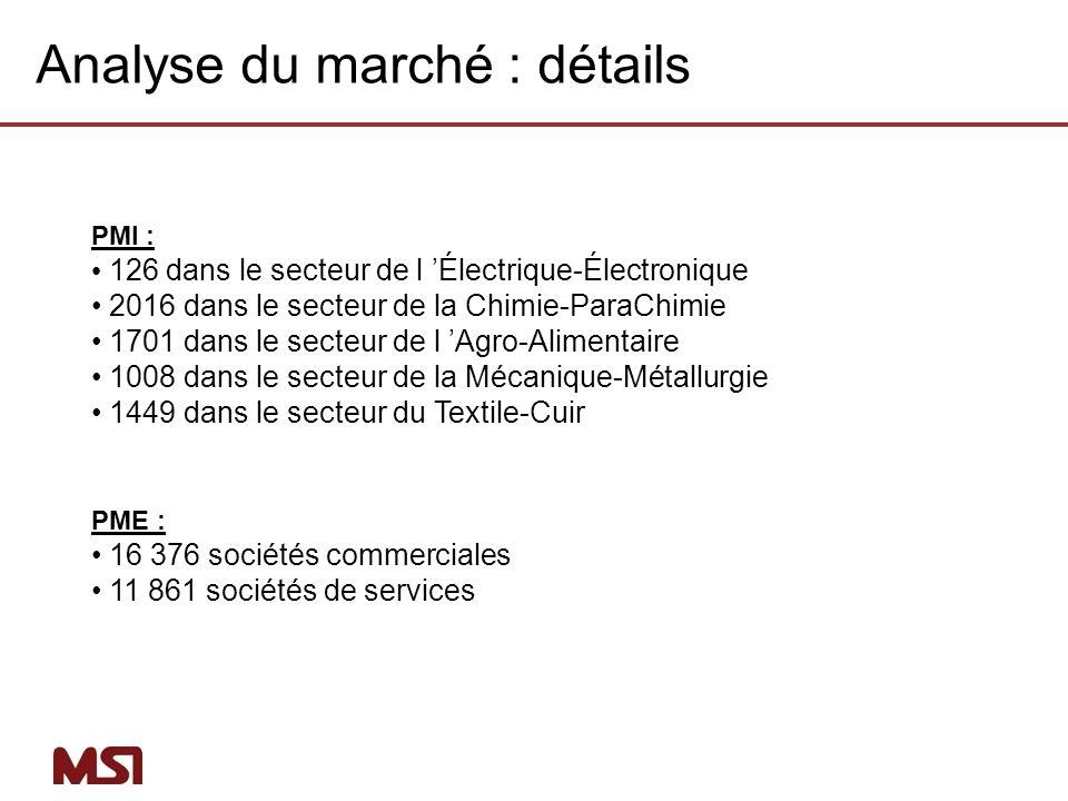 PME : 16 376 sociétés commerciales 11 861 sociétés de services PMI : 126 dans le secteur de l Électrique-Électronique 2016 dans le secteur de la Chimi
