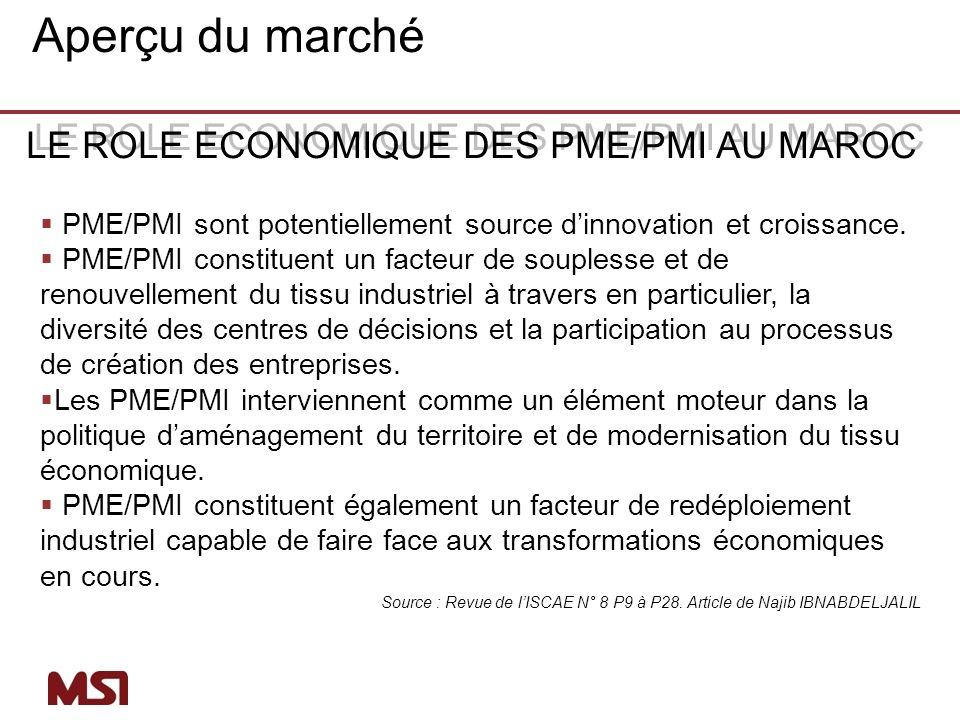 PME/PMI sont potentiellement source dinnovation et croissance. PME/PMI constituent un facteur de souplesse et de renouvellement du tissu industriel à