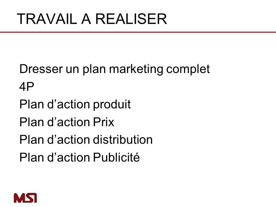 TRAVAIL A REALISER Dresser un plan marketing complet 4P Plan daction produit Plan daction Prix Plan daction distribution Plan daction Publicité