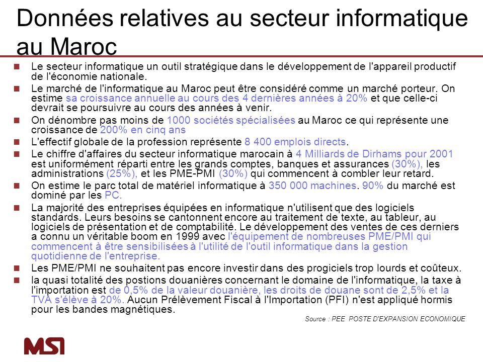 LE CHIFFRE D AFFAIRE DU SECTEUR En millions de DH Source APEBI Données relatives au secteur informatique au Maroc