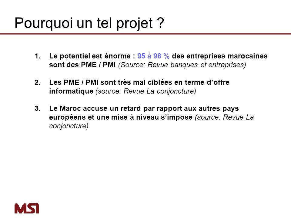 Pourquoi un tel projet ? 1.Le potentiel est énorme : 95 à 98 % des entreprises marocaines sont des PME / PMI (Source: Revue banques et entreprises) 2.