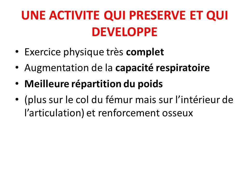 UNE ACTIVITE QUI PRESERVE ET QUI DEVELOPPE Exercice physique très complet Augmentation de la capacité respiratoire Meilleure répartition du poids (plu