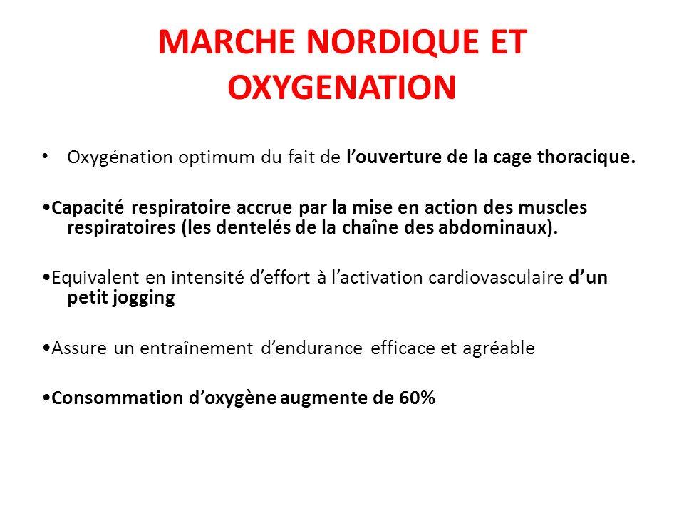 MARCHE NORDIQUE ET OXYGENATION Oxygénation optimum du fait de louverture de la cage thoracique. Capacité respiratoire accrue par la mise en action des