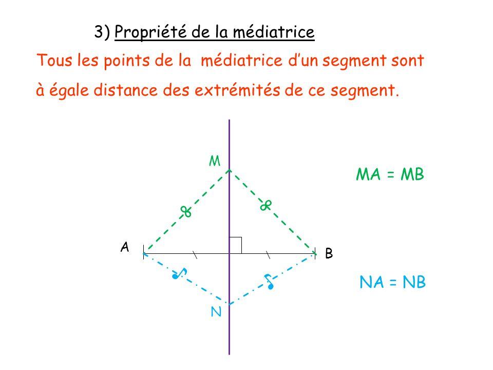 3) Propriété de la médiatrice Tous les points de la médiatrice dun segment sont à égale distance des extrémités de ce segment. M N B A MA = MB NA = NB