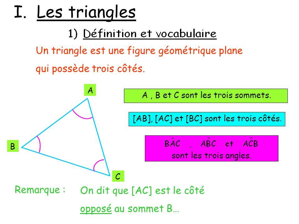 I. Les triangles Un triangle est une figure géométrique plane qui possède trois côtés. [AB], [AC] et [BC] sont les trois côtés. A B C A, B et C sont l