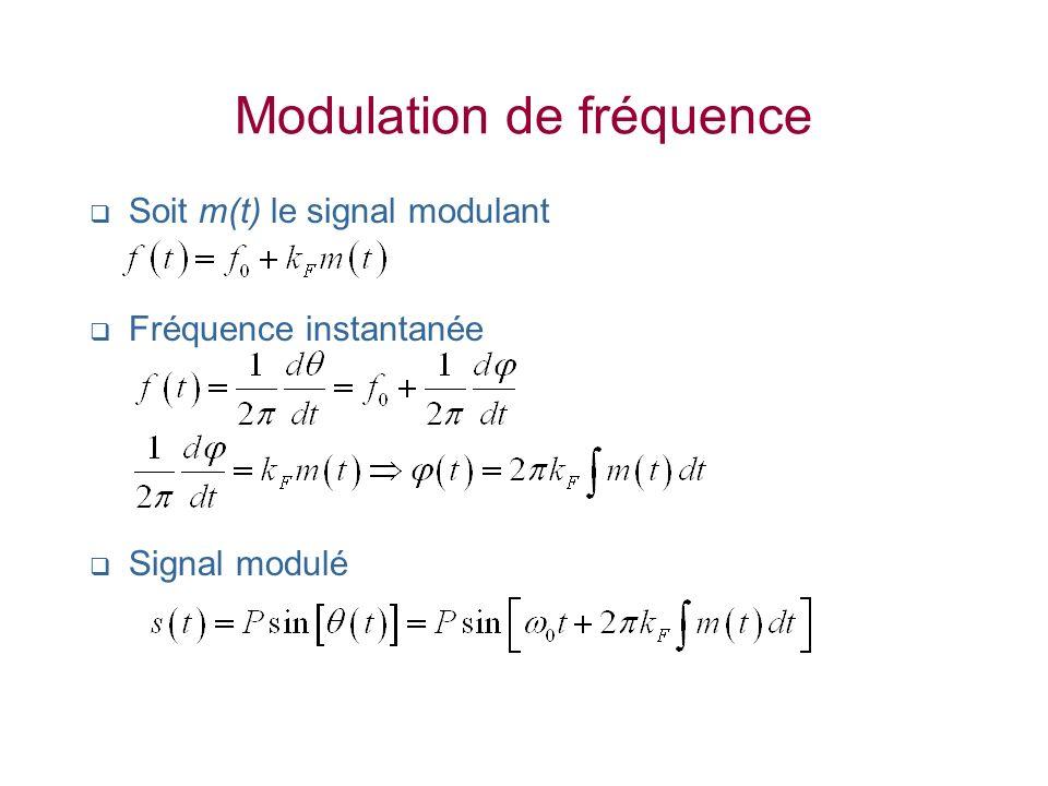 Modulation de fréquence Soit m(t) le signal modulant Fréquence instantanée Signal modulé