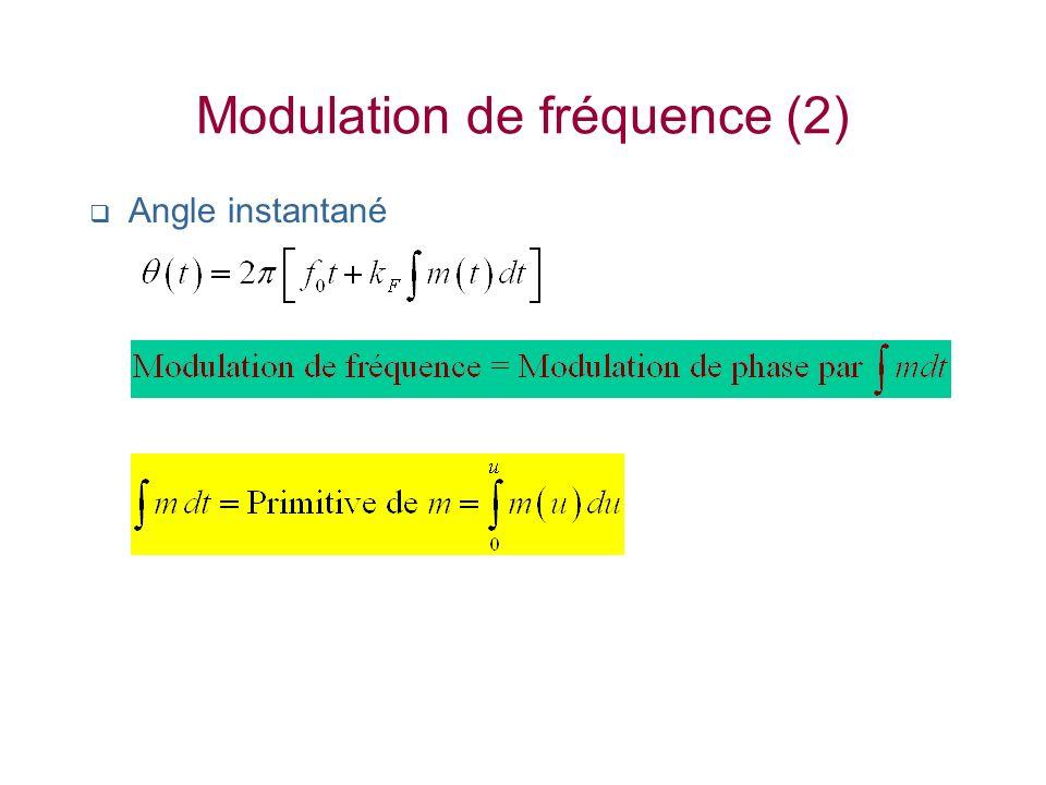 Modulation de fréquence (2) Angle instantané
