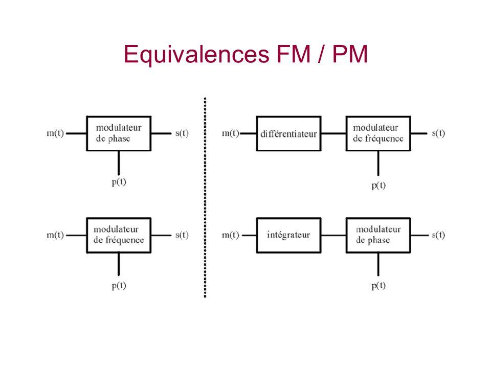 Equivalences FM / PM