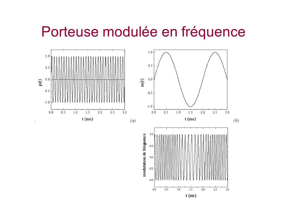 Porteuse modulée en fréquence