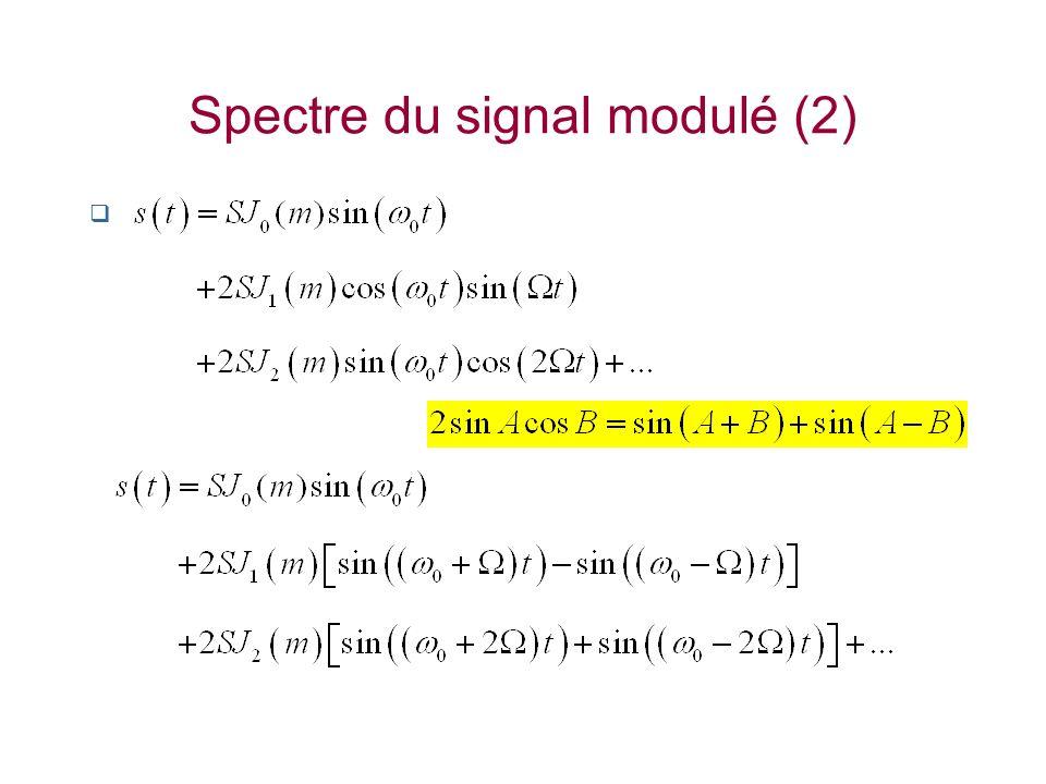 Spectre du signal modulé (2)