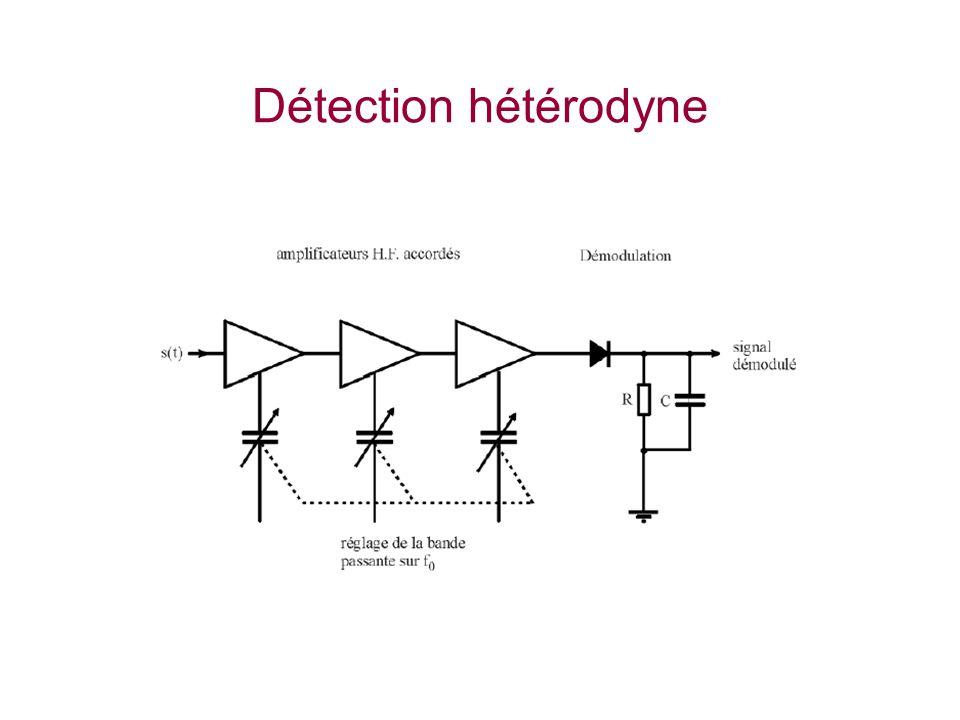 Détection hétérodyne