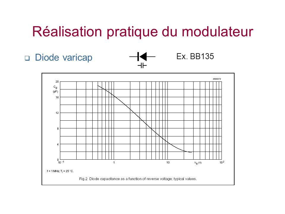 Réalisation pratique du modulateur Diode varicap Ex. BB135
