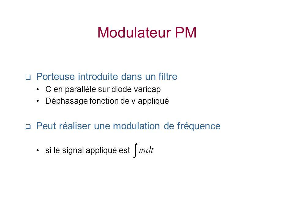 Modulateur PM Porteuse introduite dans un filtre C en parallèle sur diode varicap Déphasage fonction de v appliqué Peut réaliser une modulation de fré