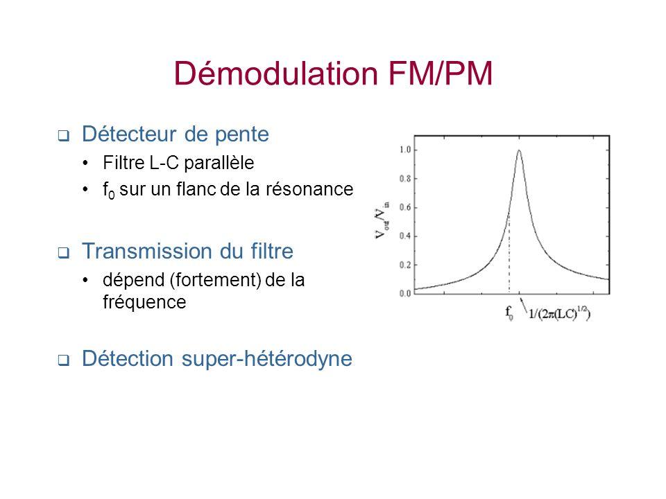 Démodulation FM/PM Détecteur de pente Filtre L-C parallèle f 0 sur un flanc de la résonance Transmission du filtre dépend (fortement) de la fréquence