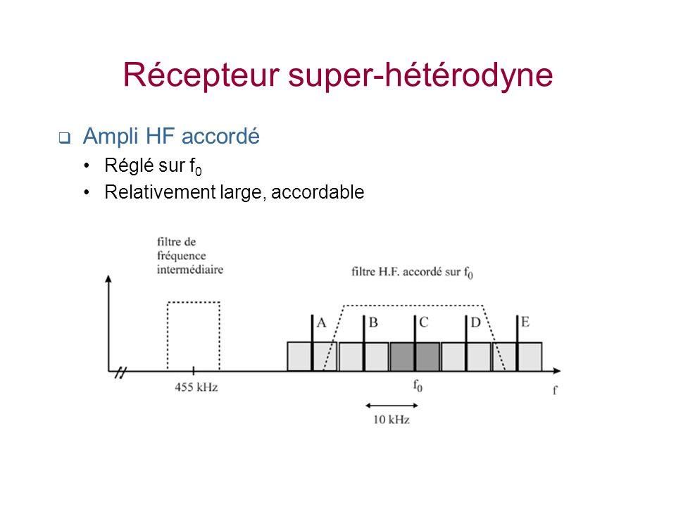 Ampli HF accordé Réglé sur f 0 Relativement large, accordable
