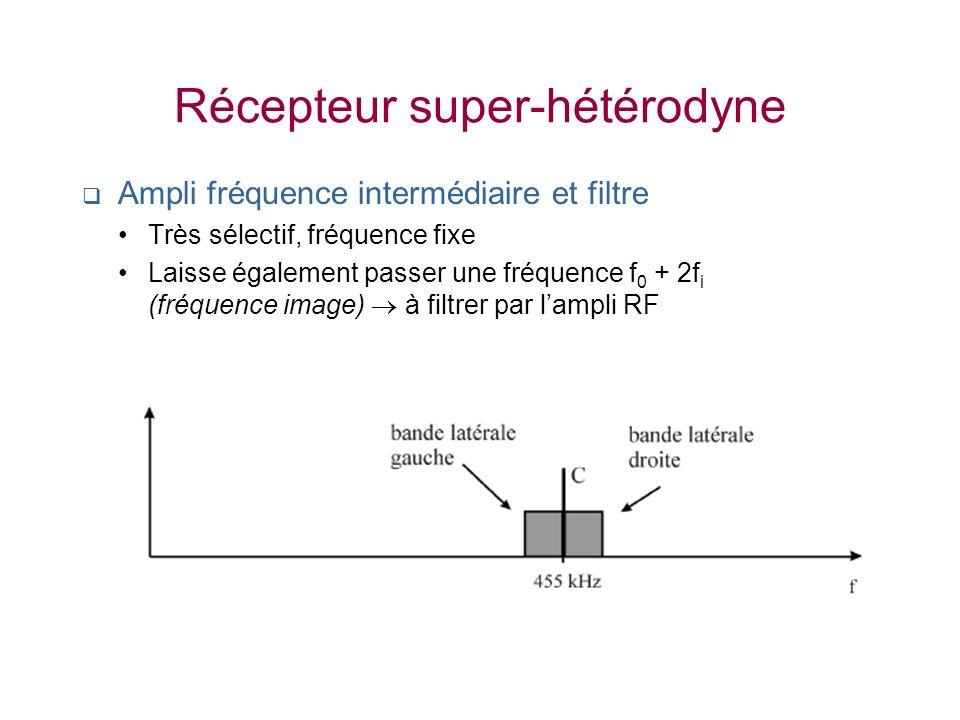 Ampli fréquence intermédiaire et filtre Très sélectif, fréquence fixe Laisse également passer une fréquence f 0 + 2f i (fréquence image) à filtrer par