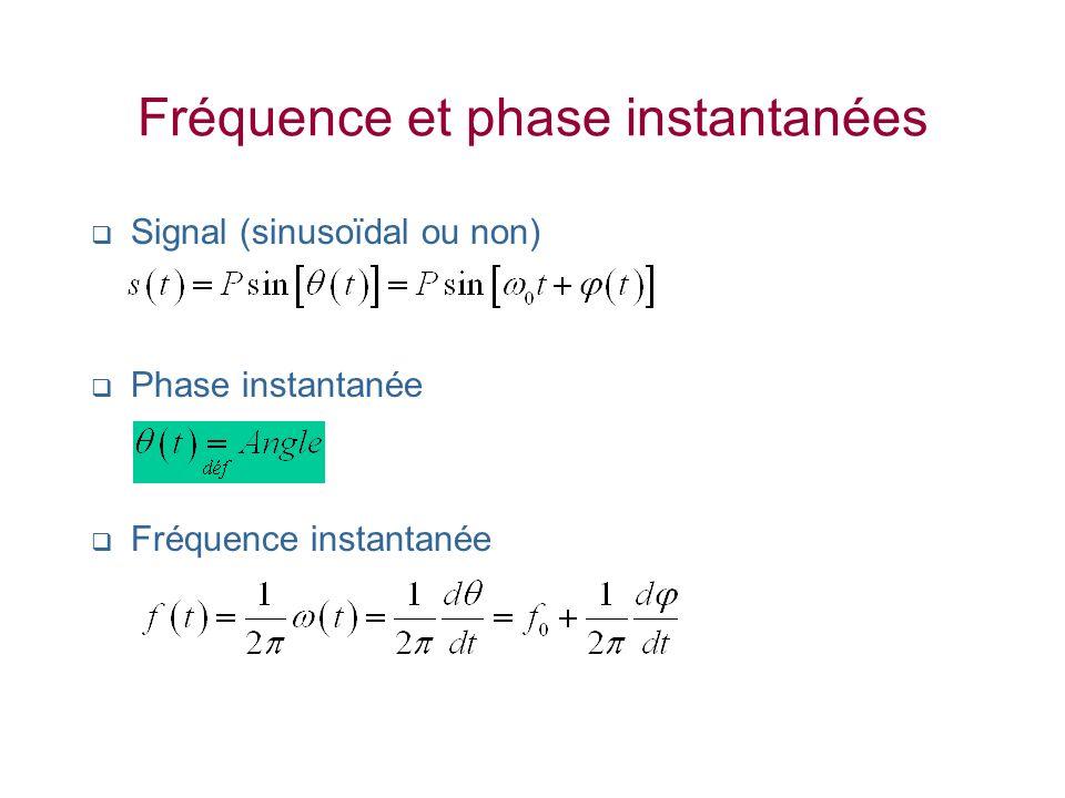 Fréquence et phase instantanées Signal (sinusoïdal ou non) Phase instantanée Fréquence instantanée
