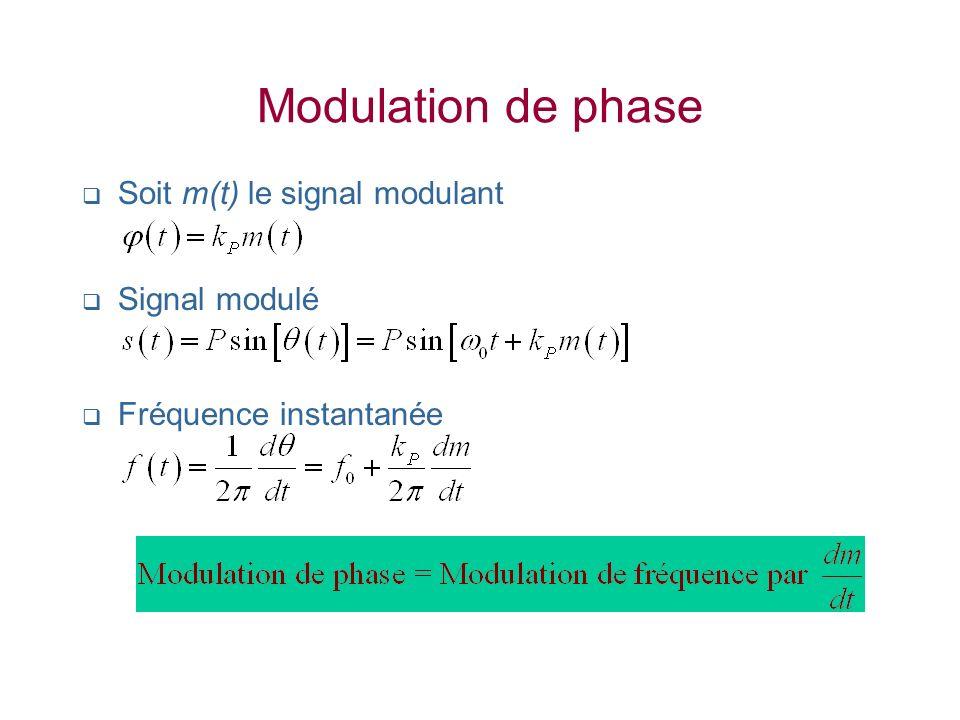 Modulation de phase Soit m(t) le signal modulant Signal modulé Fréquence instantanée