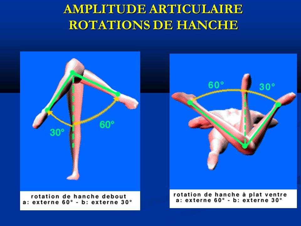 AMPLITUDE ARTICULAIRE ROTATIONS DE HANCHE