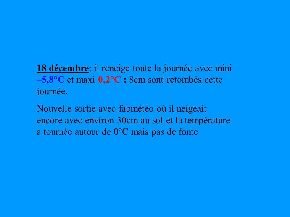 18 décembre: il reneige toute la journée avec mini –5,8°C et maxi 0,2°C ; 8cm sont retombés cette journée.