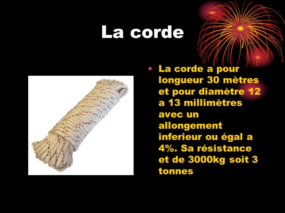Mousquetons Mousquetons a vis (ou virole) au nombre de 6 avec une résistance de 2000kg soit 2 tonnes dans le sens de la hauteur et de 750kg dans le sens de la longueur.