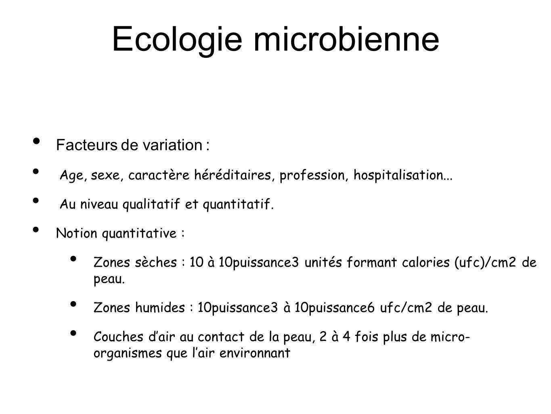 Ecologie microbienne Facteurs de variation : Age, sexe, caractère héréditaires, profession, hospitalisation... Au niveau qualitatif et quantitatif. No